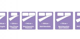 materassi-dimensioni-misure