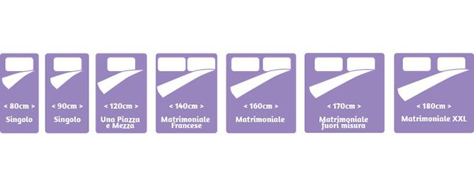 Materassi, misure e dimensioni standard e personalizzate