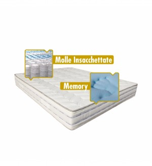 Acari della polvere prevenzione e rimedi - Allergia acari materasso ...