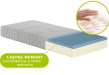 materassi-memory-caratteristiche