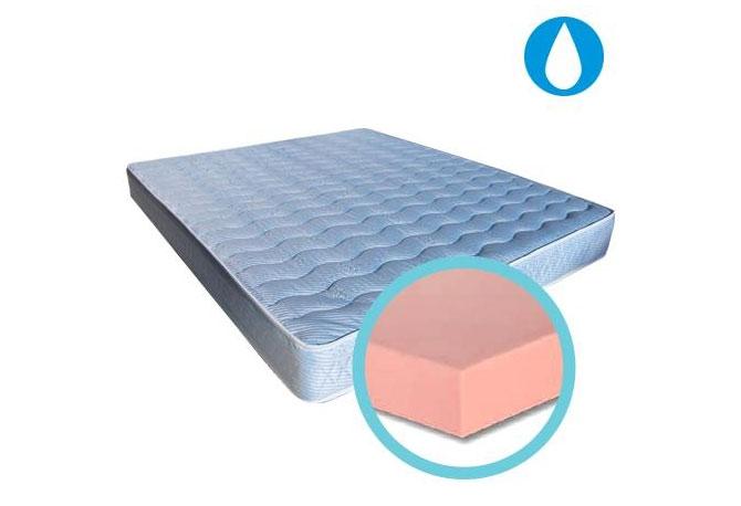 Come scegliere il materasso adatto al tuo riposo scegliere il