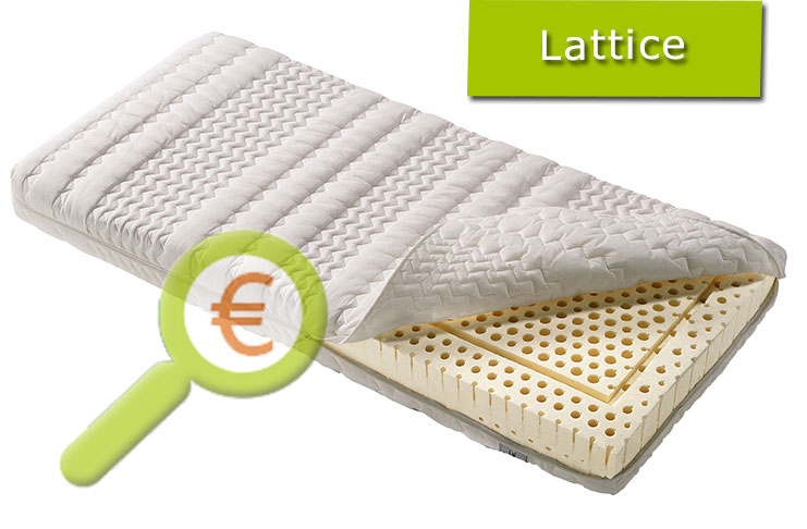 Materassi Ikea Lattice Opinioni Design Interno Ed Esterno Azlit Net