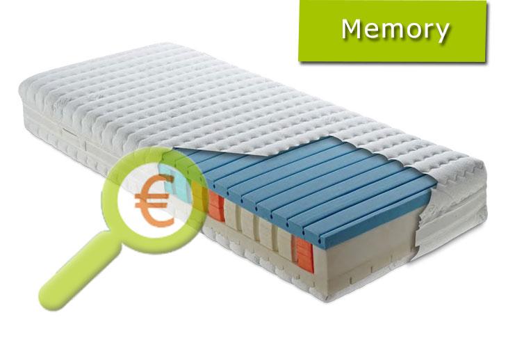 materassi memory opinioni e prezzi